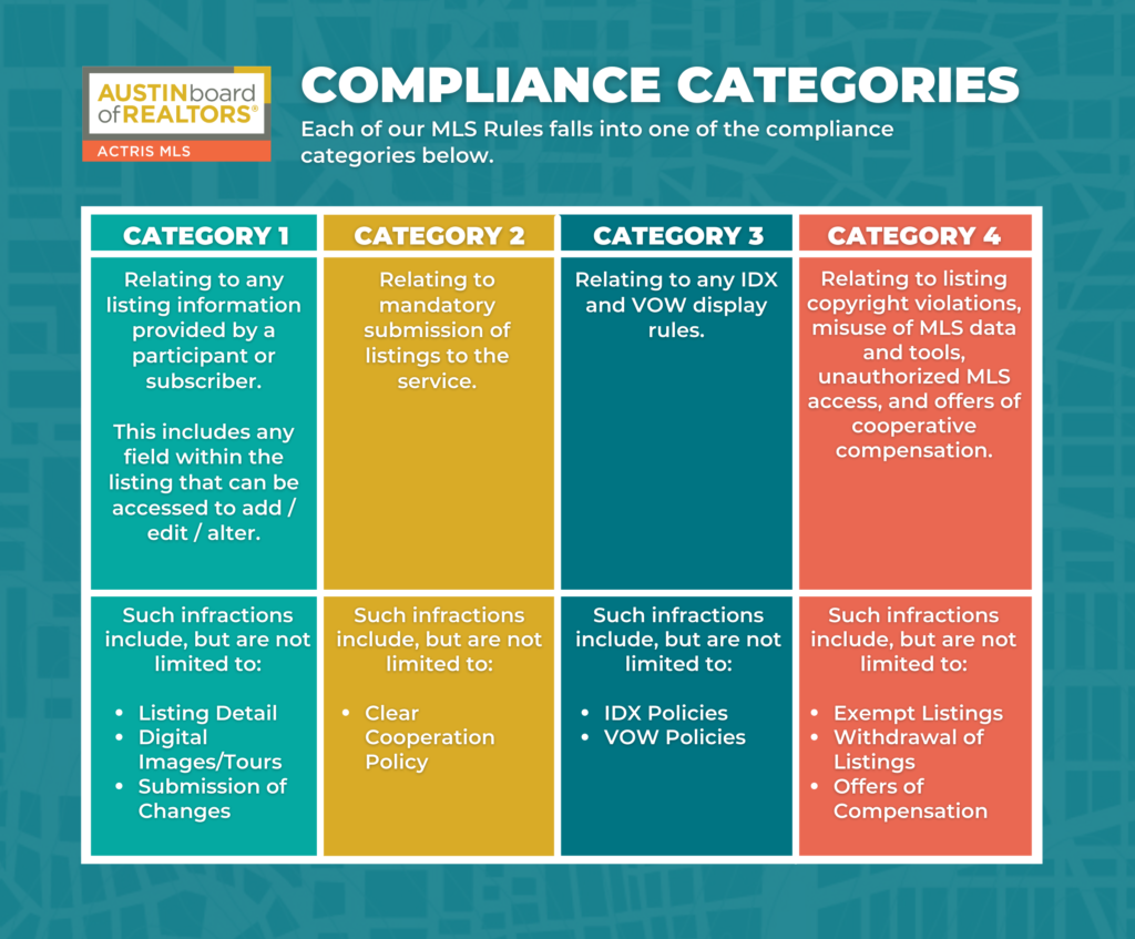 Compliance Categories Graphic
